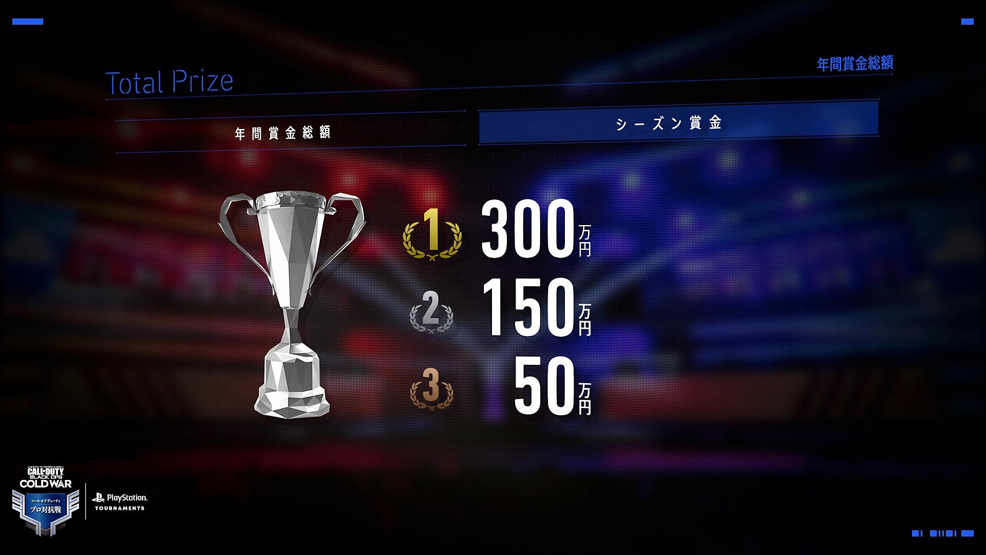 SPRINGシーズン賞金
