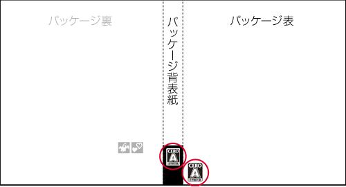 CEROレーティングマーク表示位置