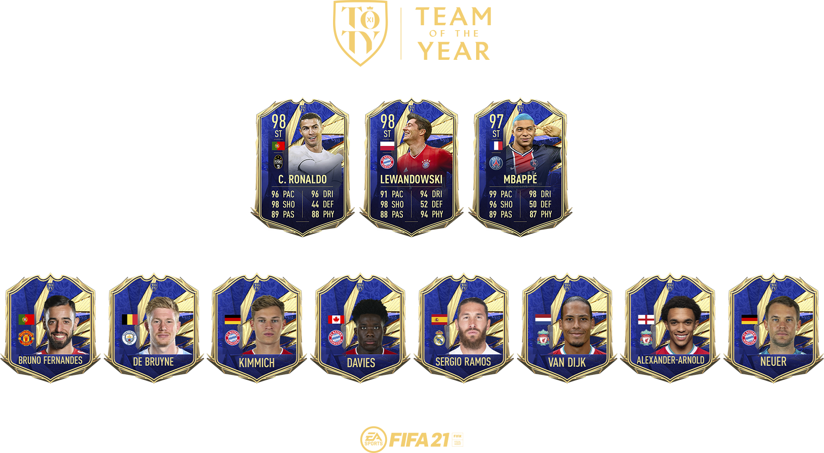 Team of the Year-foto