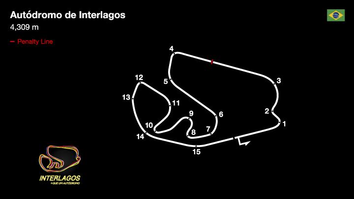 インテルラゴスサーキット コース画像