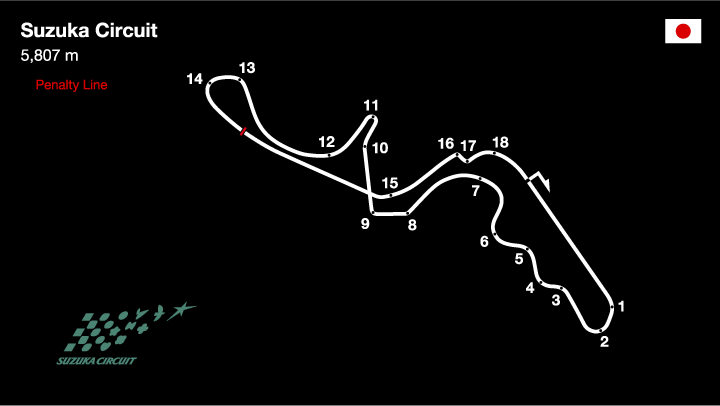 鈴鹿サーキットコース画像