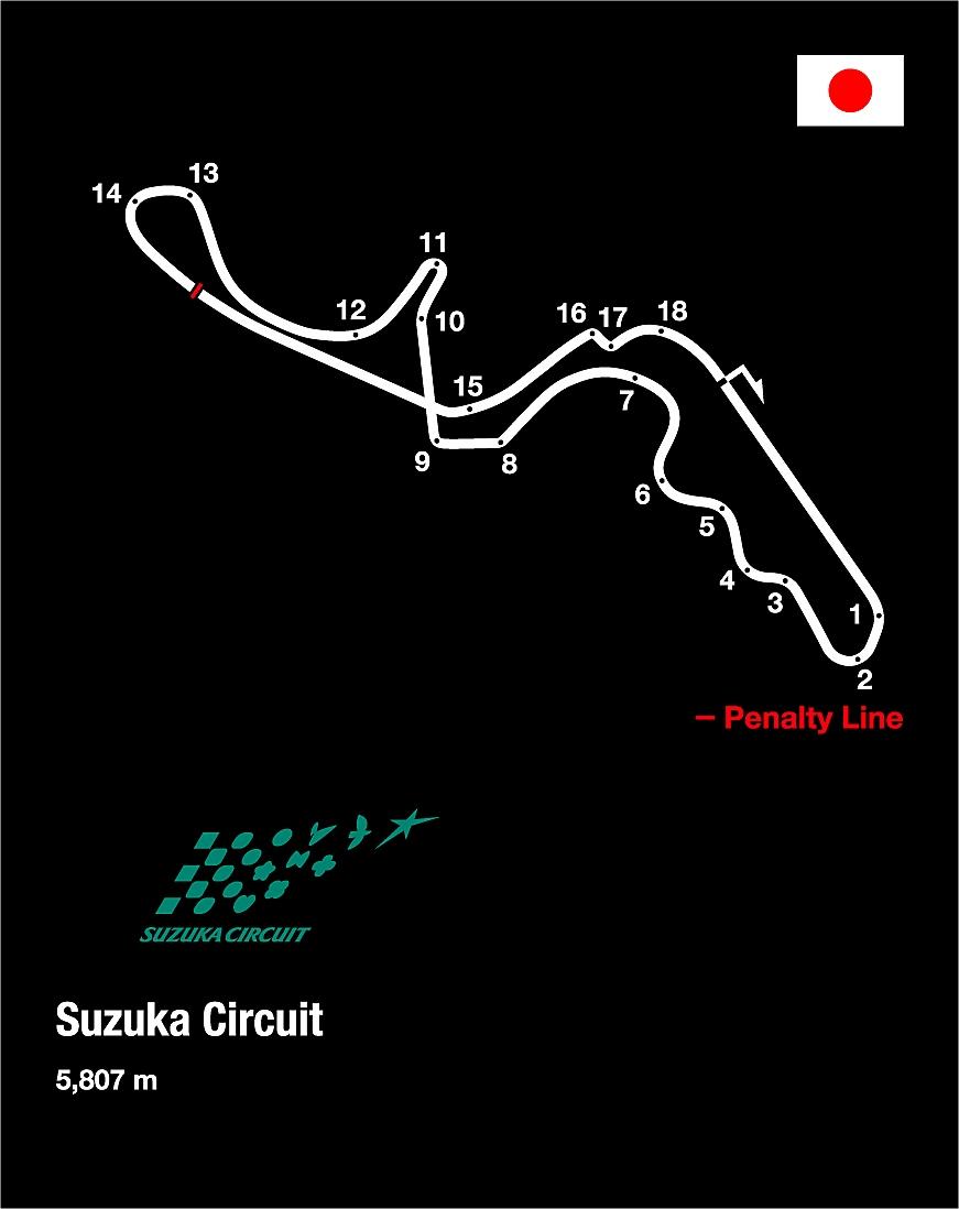 鈴鹿サーキット コース画像