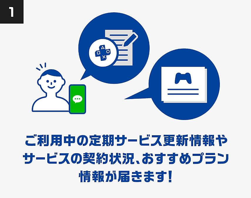 ご利用中の定期サービス更新情報やサービスの契約状況、おすすめプラン情報が届きます!