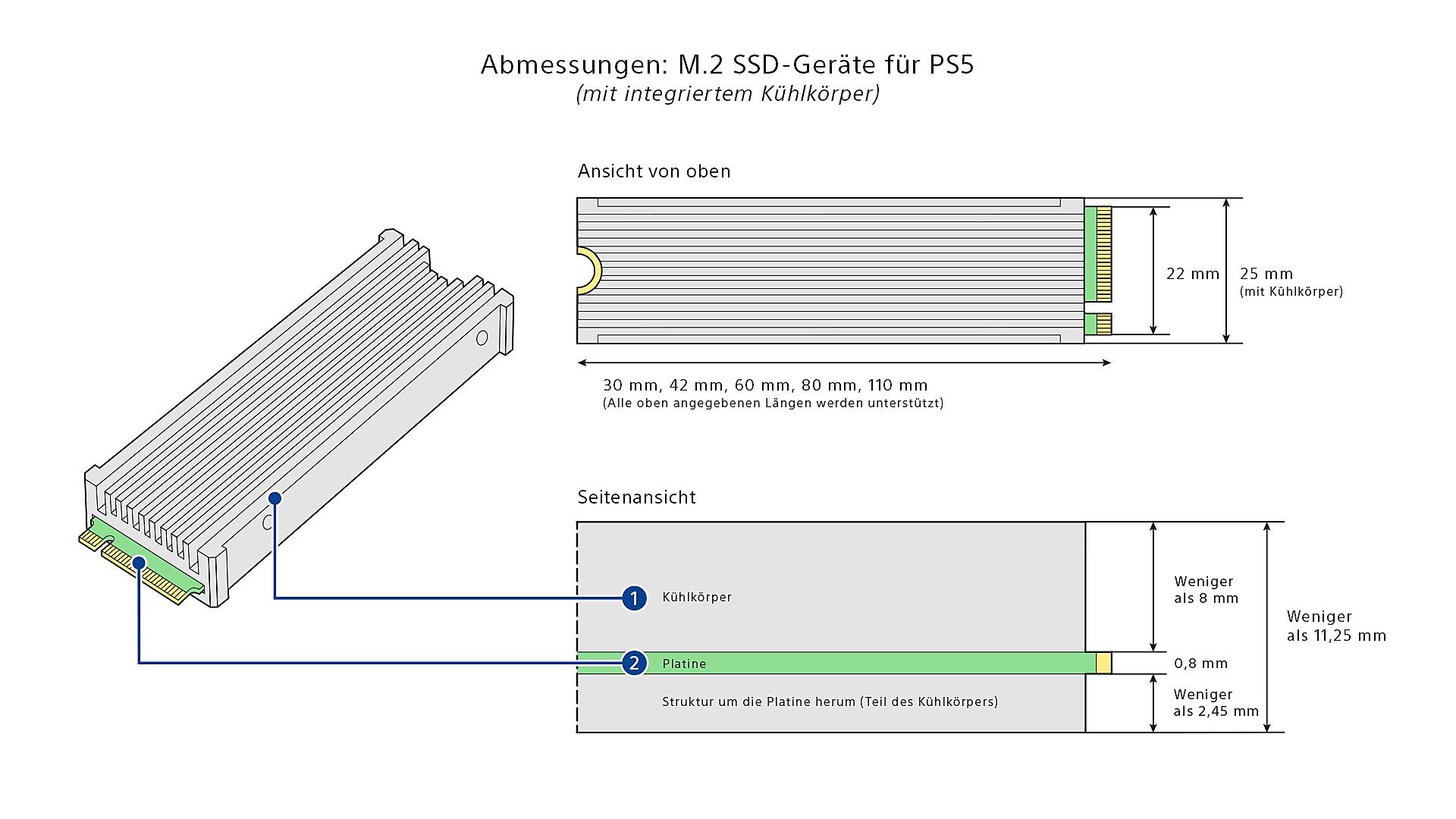 Abmessungen für M.2 SSD mit integriertem Kühlkörper