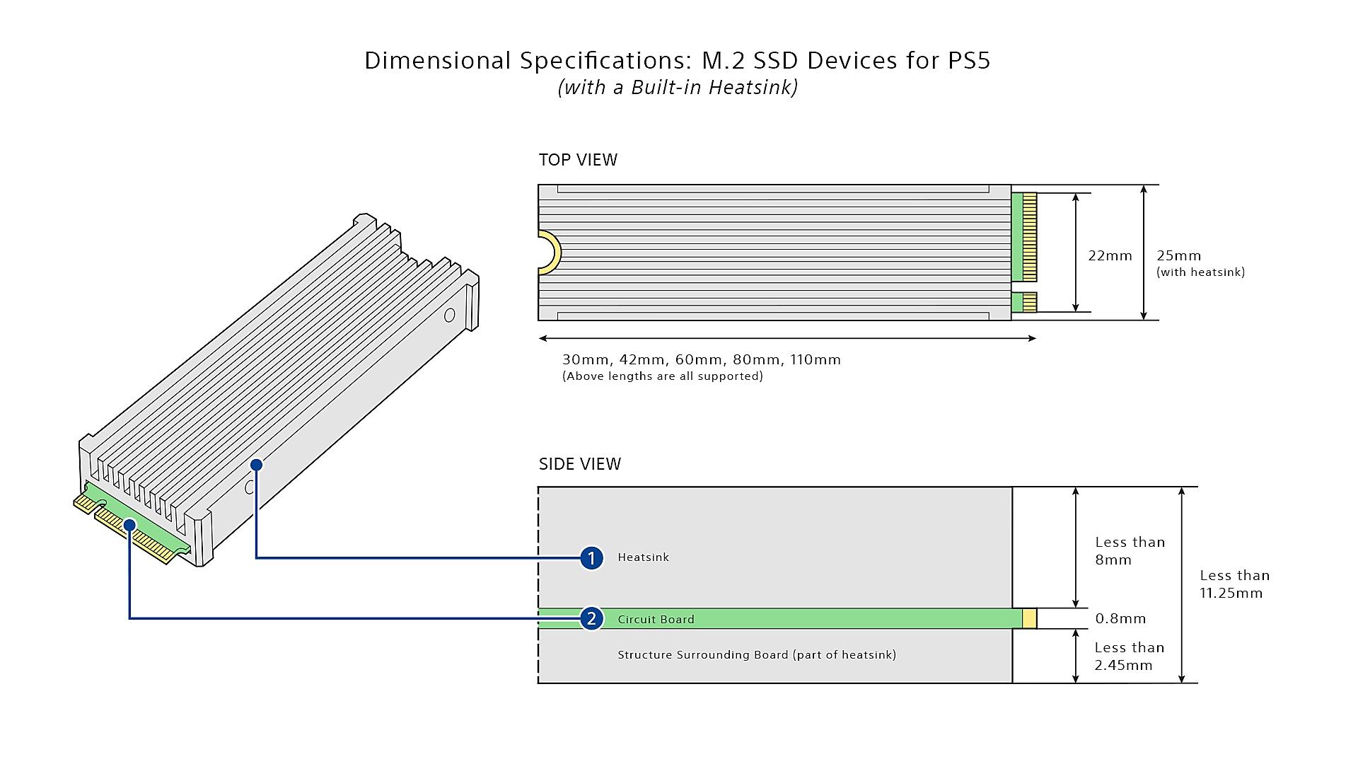 Afmetingen M.2 SSD met een ingebouwd koeler