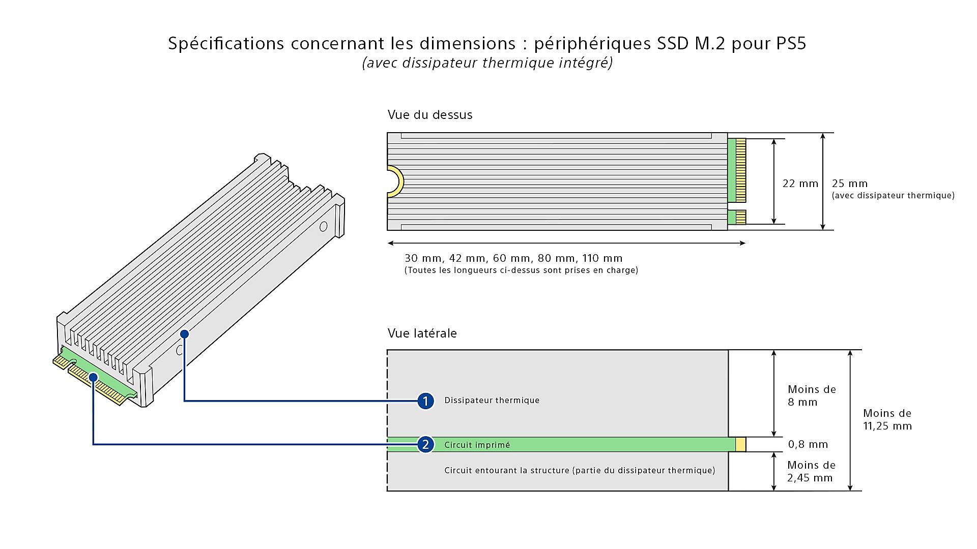 Dimensions du disque SSD M.2 avec dissipateur thermique intégré