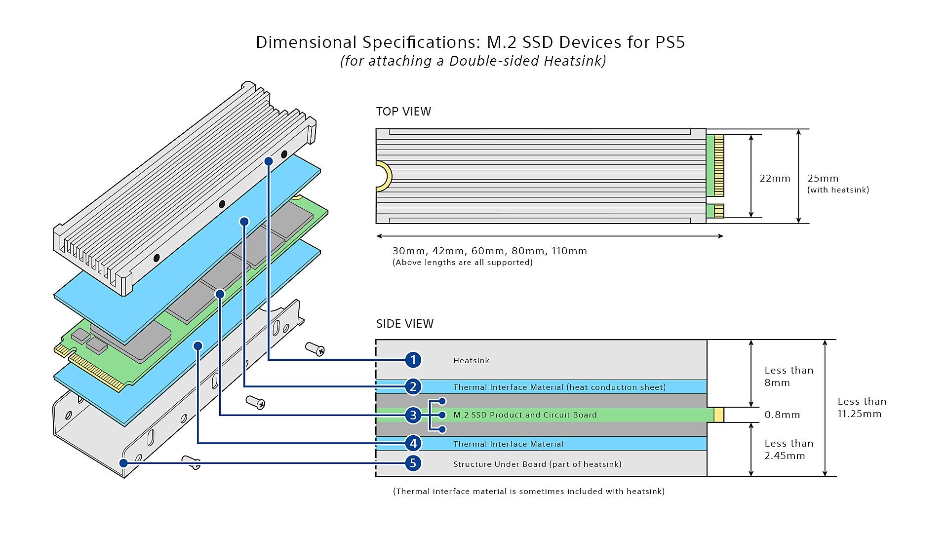 M.2 SSD met twee koelers
