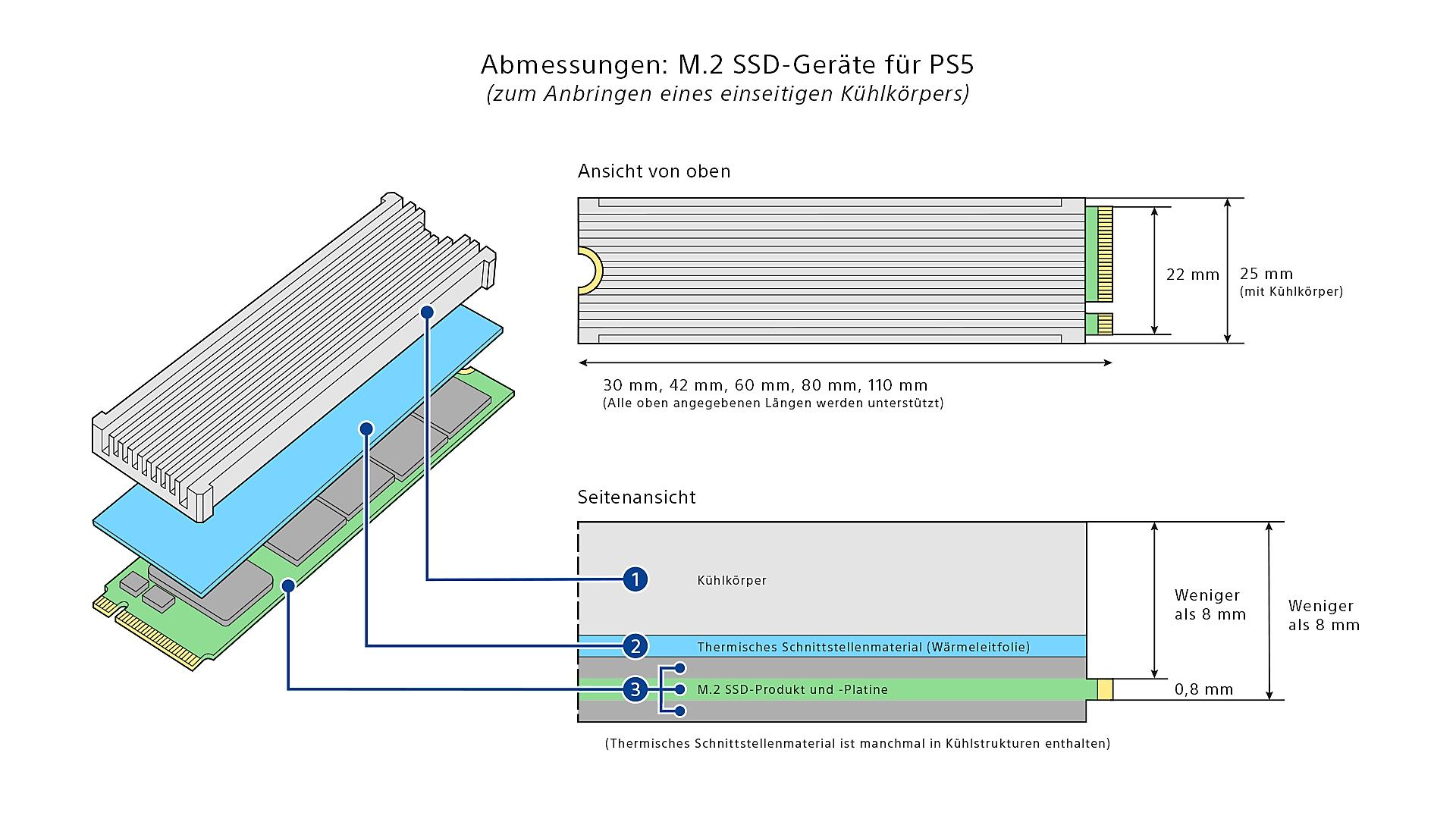 M.2 SSD mit einem einzelnen Kühlkörper