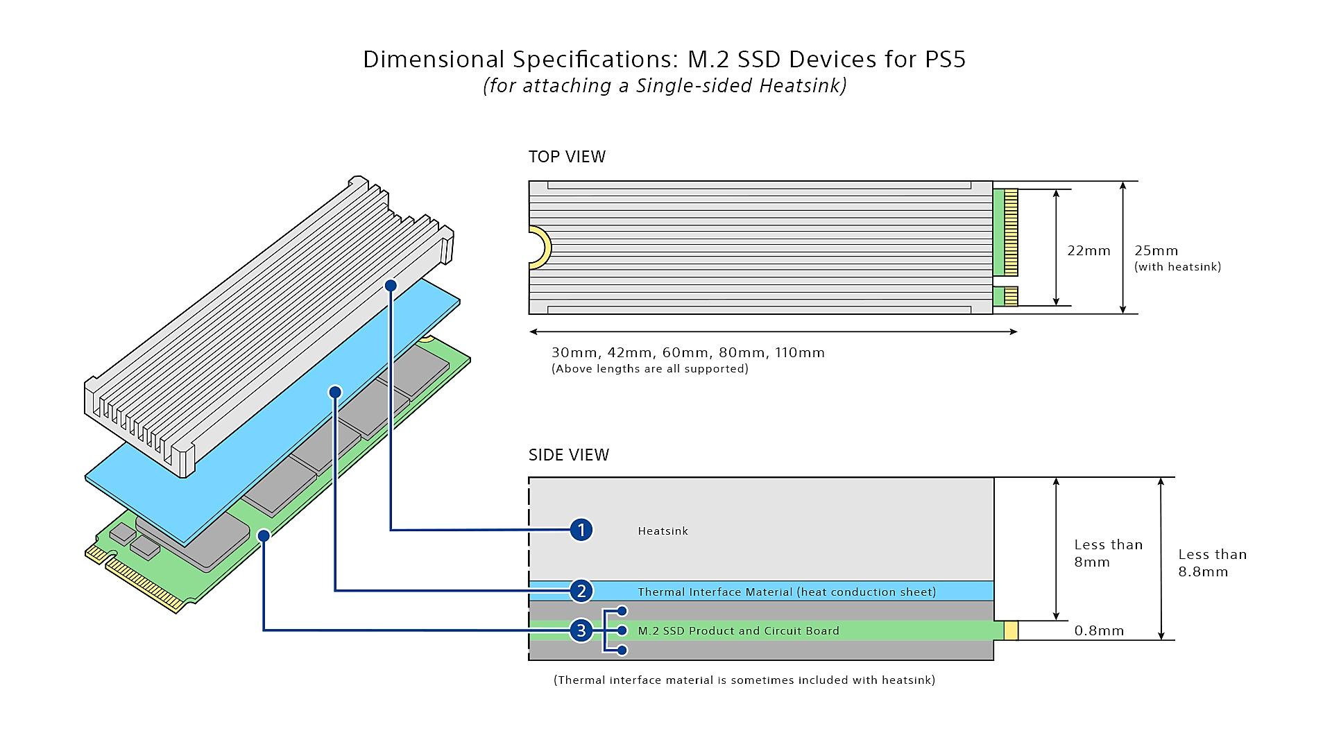 M.2 SSD met één koeler
