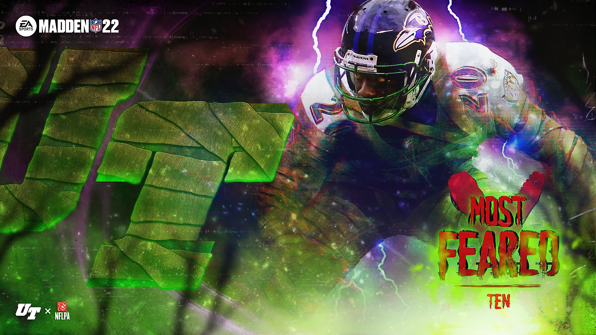 Madden MUT – Most Feared
