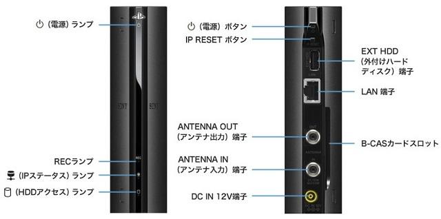 nasne-hardware-image-block-statuslarmp01-19Jan21$jajp.png
