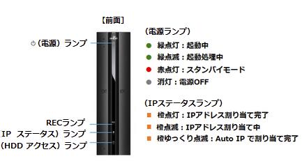 nasne-hardware-imege-block-Lamp01-20Jan21$jajp.png