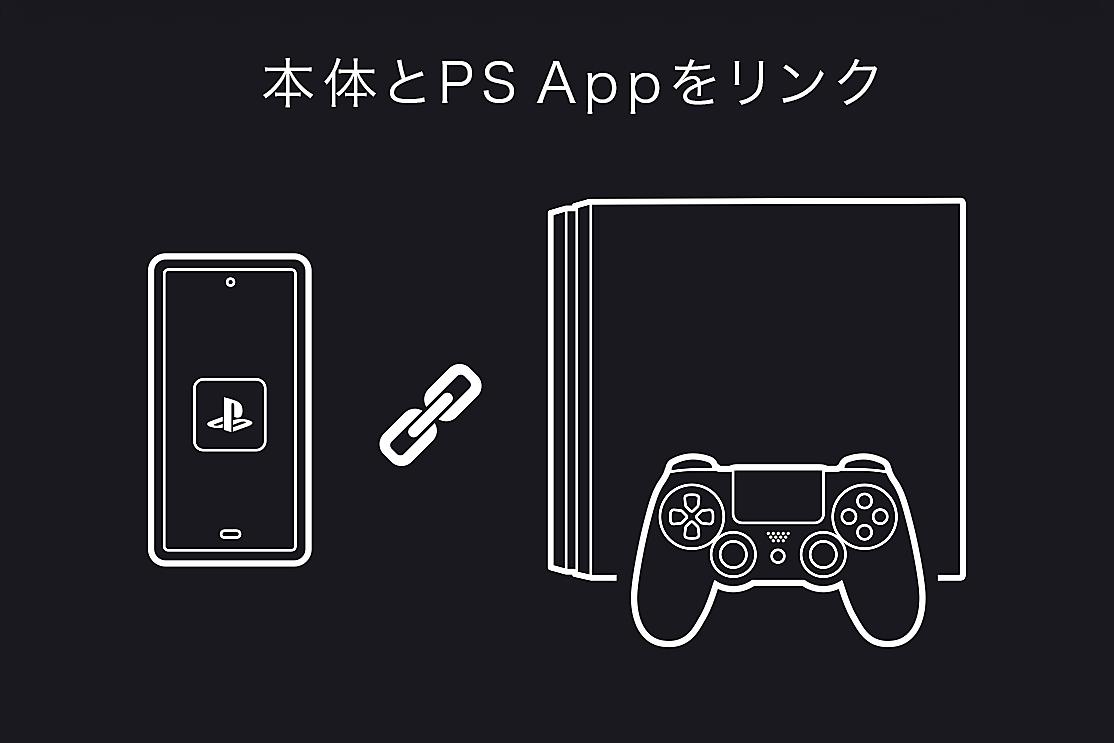 PS Appと本体のリンク