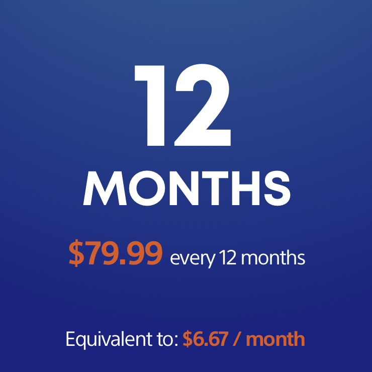 PS Now 12 months