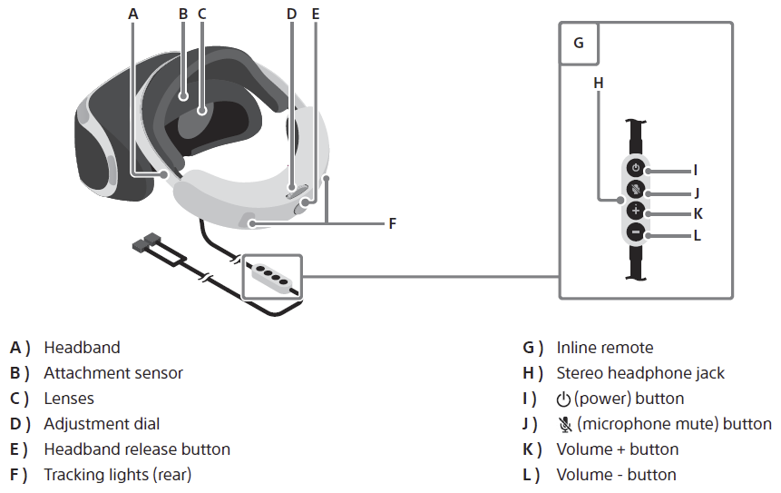 Headset configuration