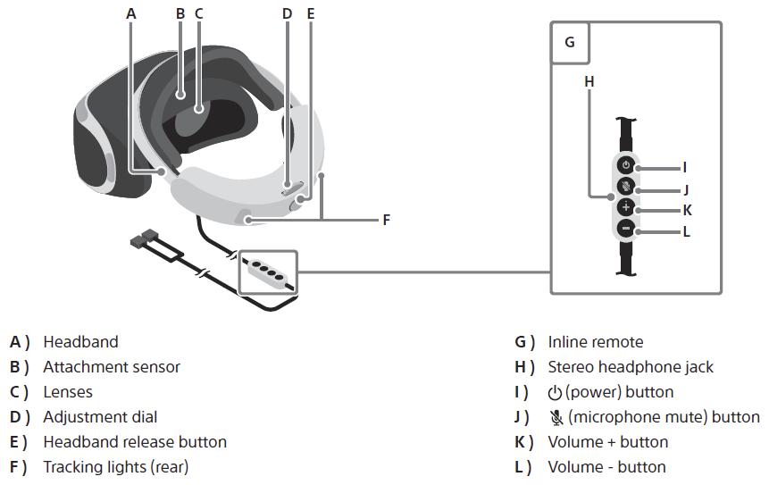 Configuration du casque