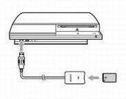 ps3-hardware-image-block-cardconnection01-15Dec20$ja-jp.png