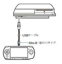 ps3-hardware-image-block-pspconnection01-15Dec20$ja-jp.png
