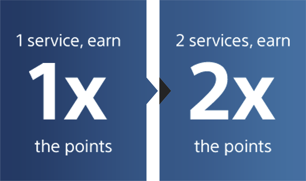 Sony Rewards - Earn Points