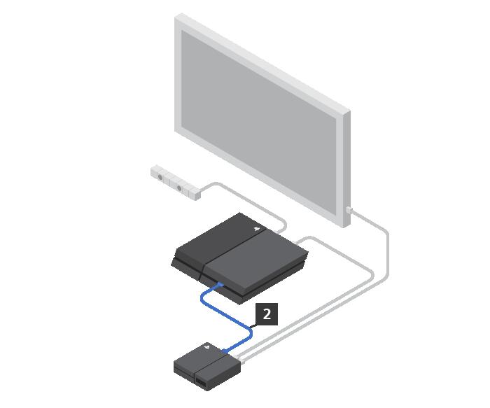 Conecta el cable USB (2) en la parte posterior de la unidad procesadora y en la parte frontal de la PS4
