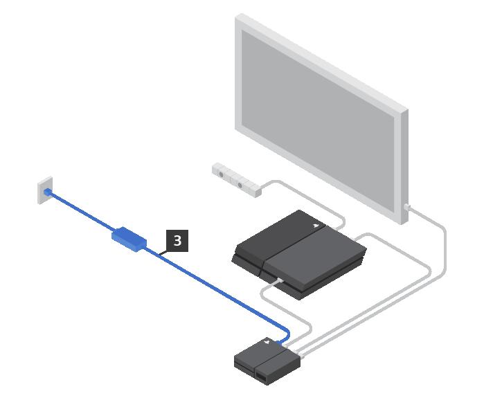 Conecta el cable de alimentación de CA en el cable adaptador (3) y enchúfalo al suministro eléctrico