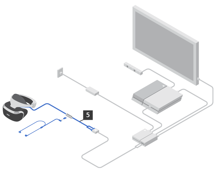 Connect the VR headset (5) to the VR connection cable (4).