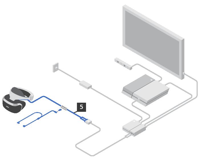 Conecta el casco de RV (5) con el cable de conexión de RV (4).