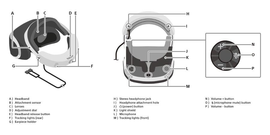 Configuración del casco