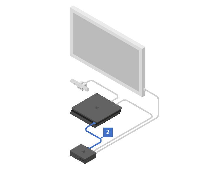 Conecta el cable USB (2) en la parte frontal de la PS4 y en la parte posterior de la unidad procesadora.