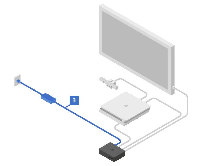 Conecta el cable de alimentación de CA en el adaptador de CA y enchufa el cable adaptador (3) en la parte posterior de la unidad procesadora.