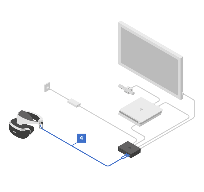 Connect the PlayStation VR headset cable (4) into the Processor Unit matching the symbols displayed.