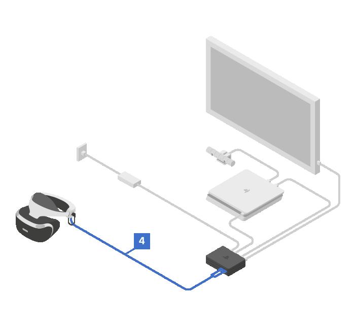 Para conecta el cable del casco de PlayStationVR (4) en la unidad procesadora, haz coincidir los símbolos que se muestran.